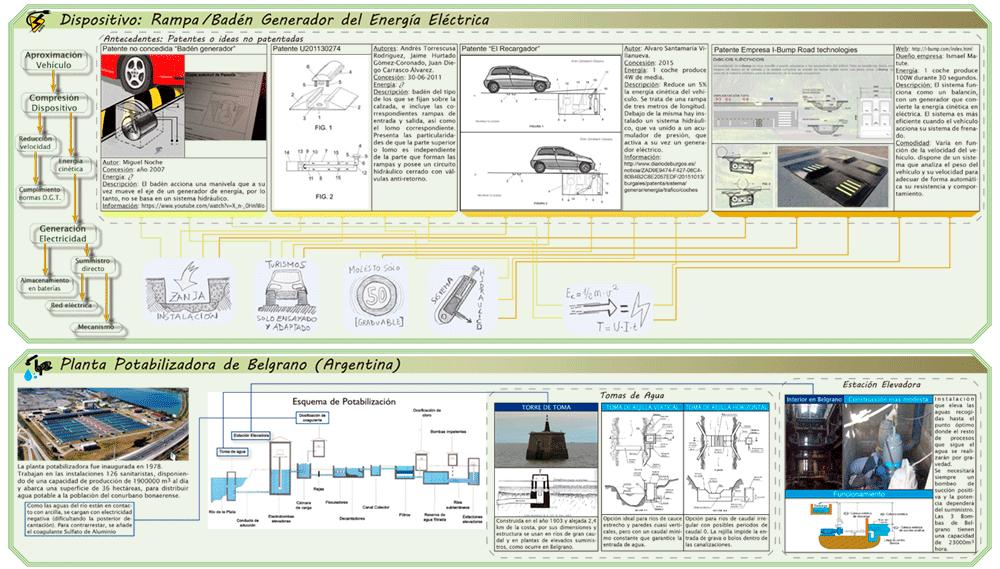 """Las 2 fichas vienen cada una dentro de un marco con triple línea verde. La ficha de arriba describe los dispositivos entre badenes o rampas capaces de generar energía eléctrica cuando son accionados por vehículos a motor. A la izquierda de la ficha hay un diagrama que explica el funcionamiento general y a la derecha, los nombres de las patentes, que son: """"Badén generador de Miguel Noche"""", """"Patente U201130274"""", """"Patente: EL recargador"""" y """"Patente: empresa I-bump road technologies"""". La ficha de abajo trata explicar cómo funciona la planta potabilizadora de Belgrano. A la izquierda de esta segunda ficha hay una imagen global del complejo potabilizador. En el centro un diagrama del esquema potabilizador y a la izquierda, las descripciones de las tomas de agua y la estación elevadora."""